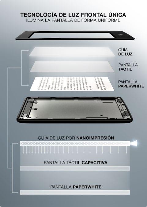 Luz Kindle Paperwhite
