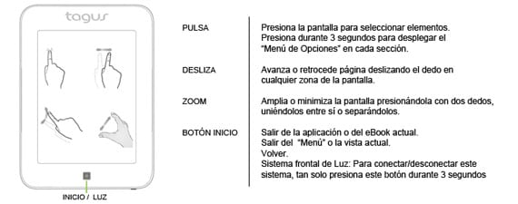 Controles del Tagus Lux