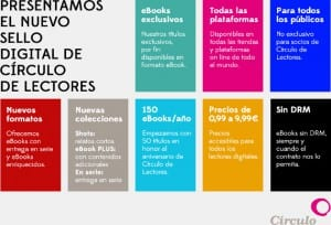 Arrobabooks, una editorial de ebooks