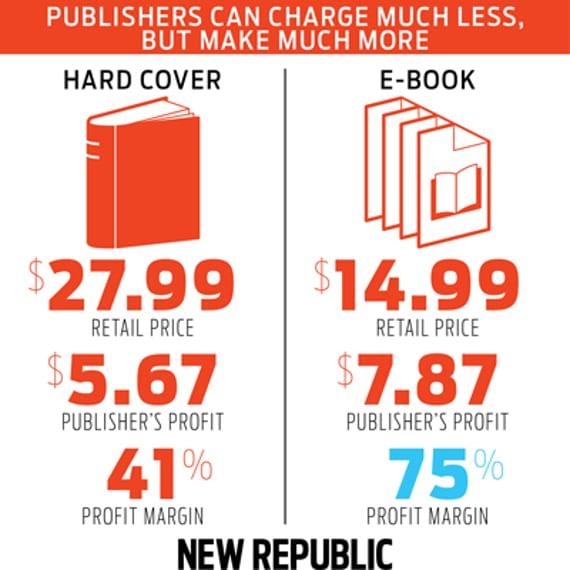 New Republic: La Industria del Libro recibe una nueva vida gracias al ebook