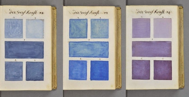 """""""Traité des couleurs servant à la peinture à l'eau"""", Libro"""