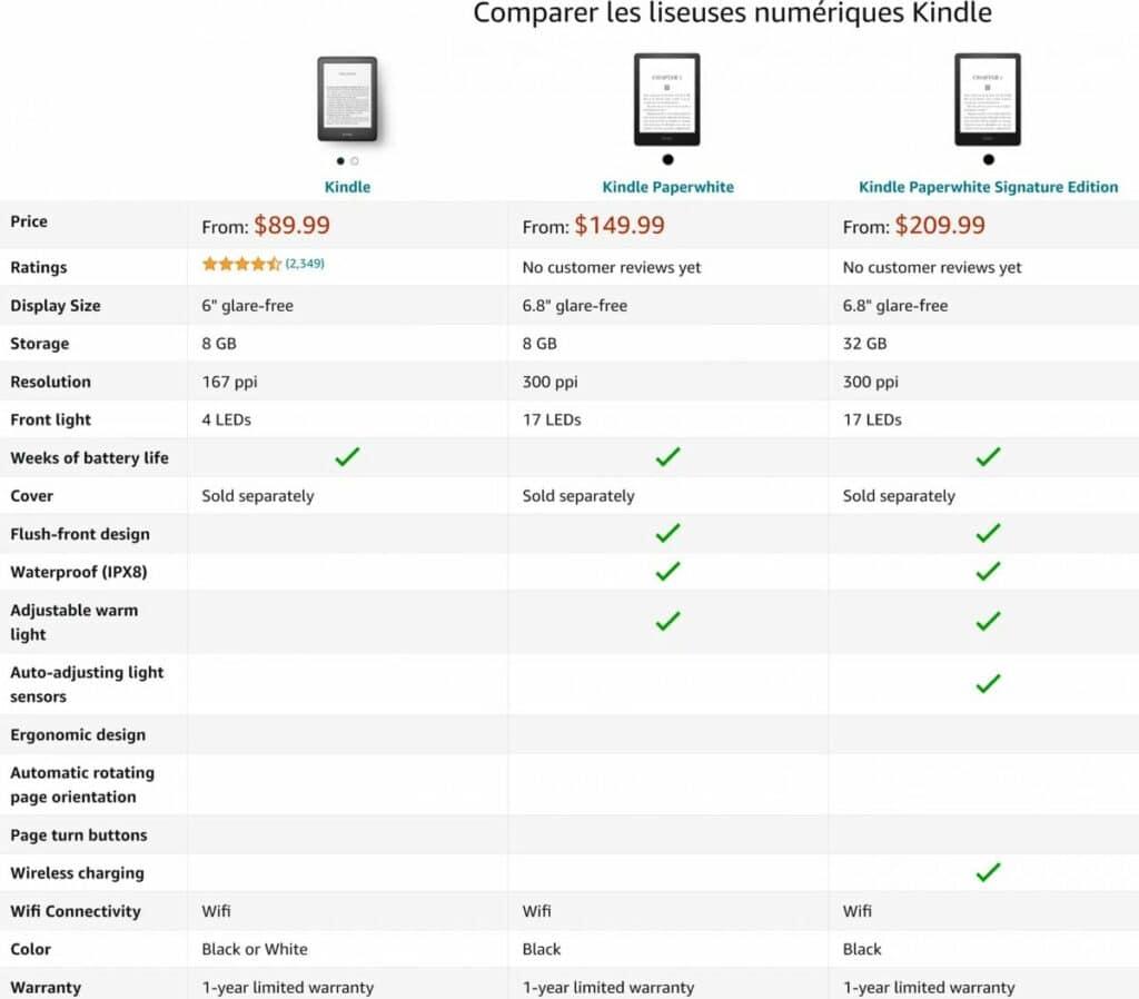 Comparativa los nuevos Kindle Paperwhite junto al Kindle Básico